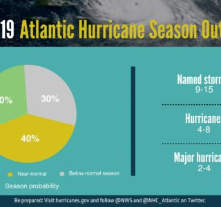 2019 Hurricane Season Forecast NOAA