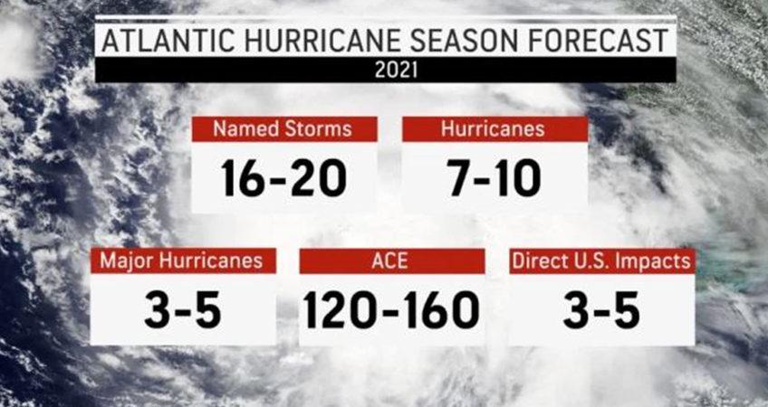 florida hurricane season forecast predictions 2021 advanced roofing